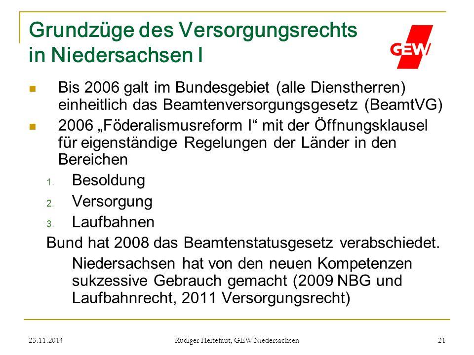 Grundzüge des Versorgungsrechts in Niedersachsen I