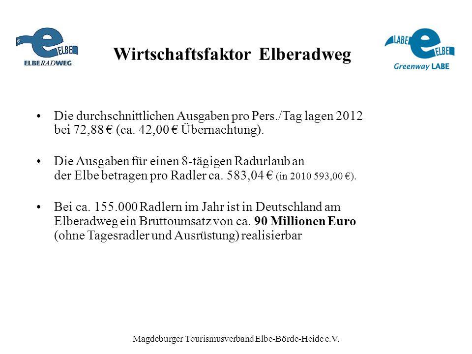 Wirtschaftsfaktor Elberadweg