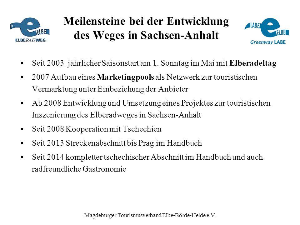 Meilensteine bei der Entwicklung des Weges in Sachsen-Anhalt
