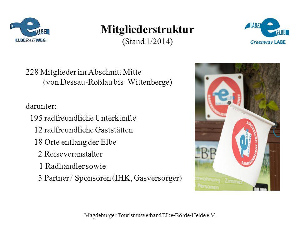 Mitgliederstruktur (Stand 1/2014)