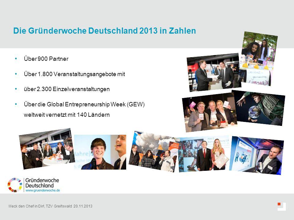 Die Gründerwoche Deutschland 2013 in Zahlen