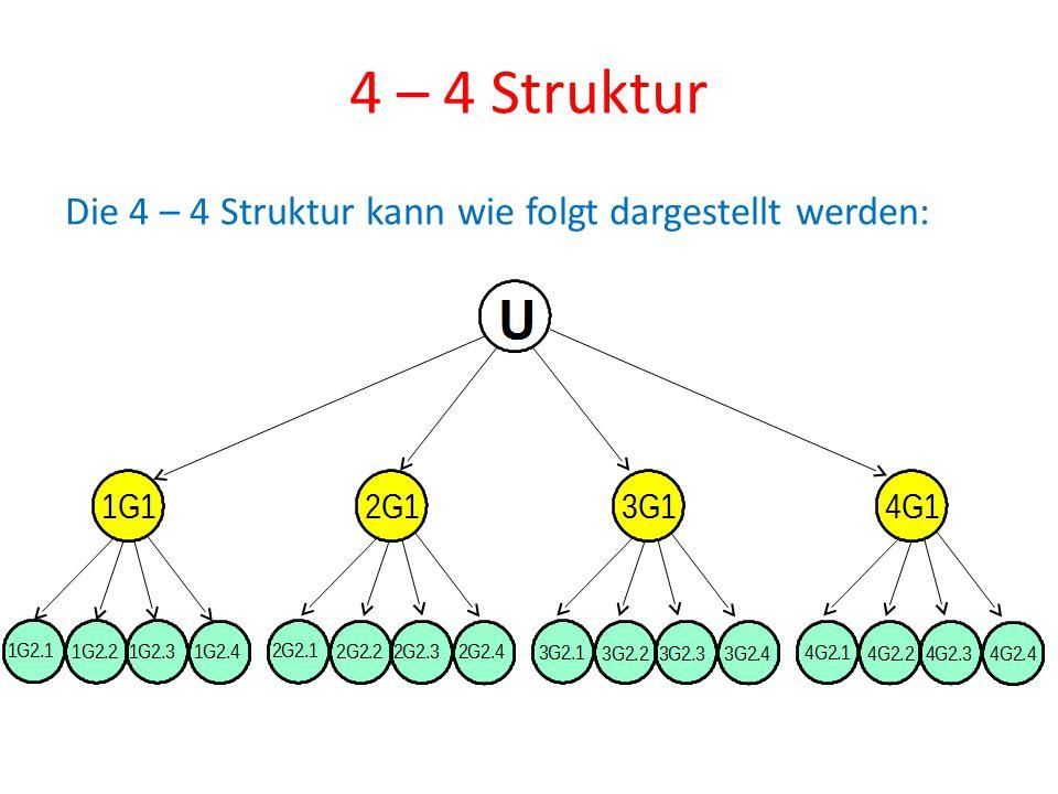 4 – 4 Struktur Die 4 – 4 Struktur kann wie folgt dargestellt werden: