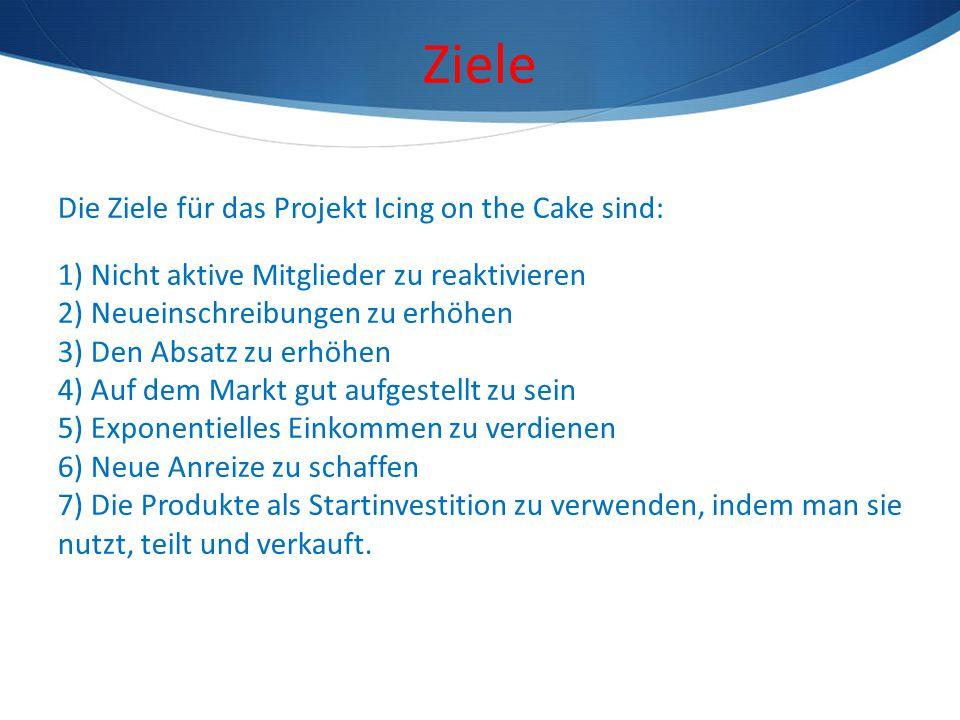 Ziele Die Ziele für das Projekt Icing on the Cake sind: