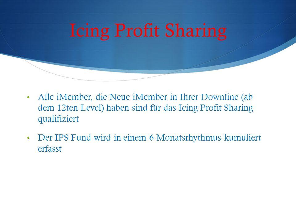 Icing Profit Sharing Alle iMember, die Neue iMember in Ihrer Downline (ab dem 12ten Level) haben sind für das Icing Profit Sharing qualifiziert.