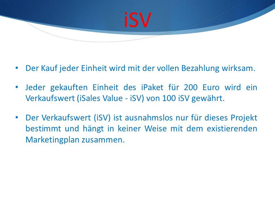 iSV Der Kauf jeder Einheit wird mit der vollen Bezahlung wirksam.