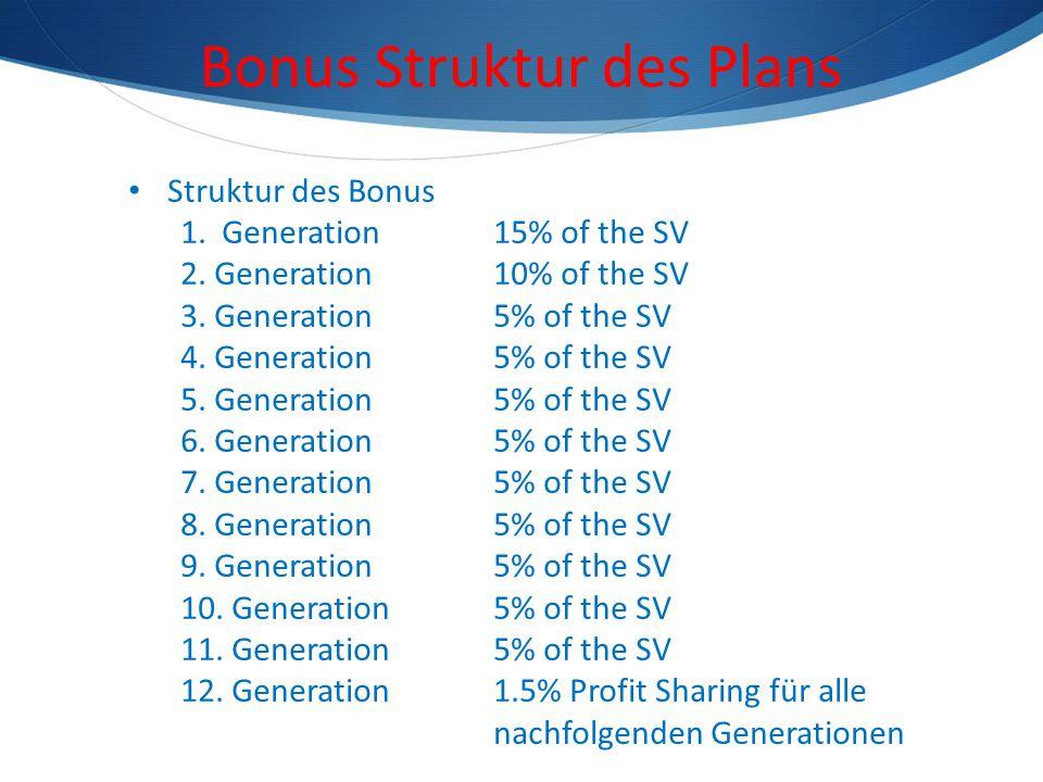 Bonus Struktur des Plans
