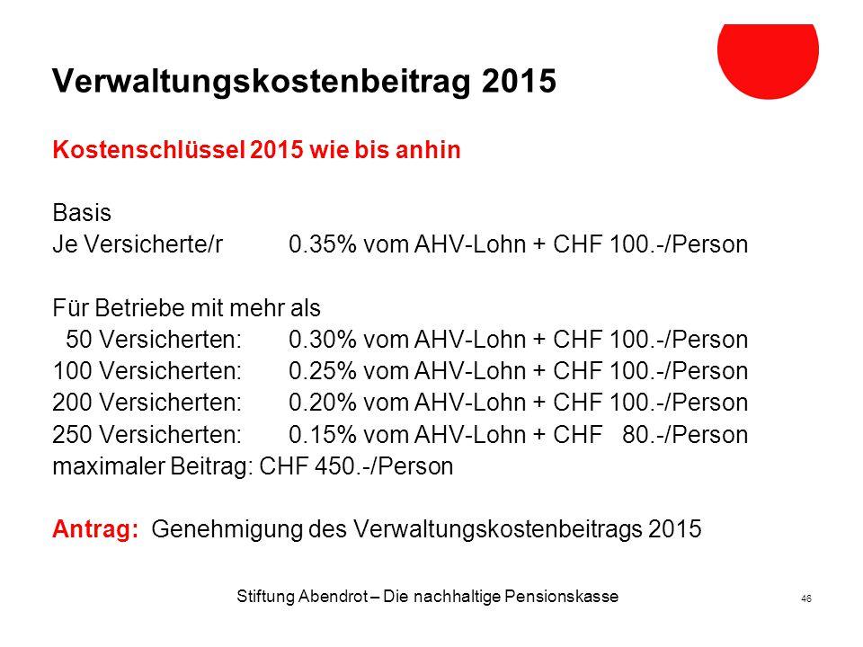 Verwaltungskostenbeitrag 2015