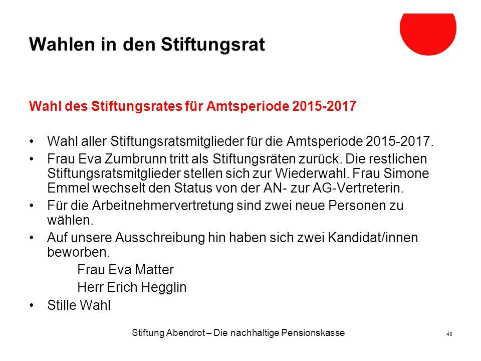 Wahlen in den Stiftungsrat