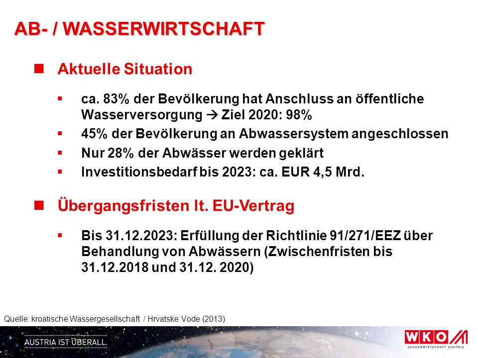 AB- / WASSERWIRTSCHAFT