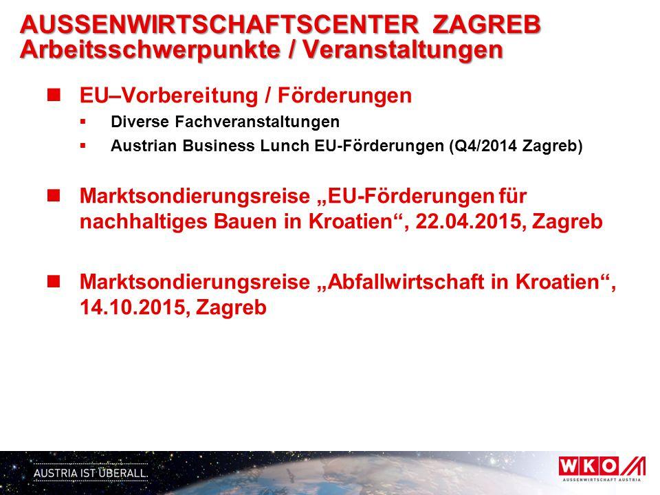 AussenwirtschaftsCenter Zagreb Arbeitsschwerpunkte / Veranstaltungen