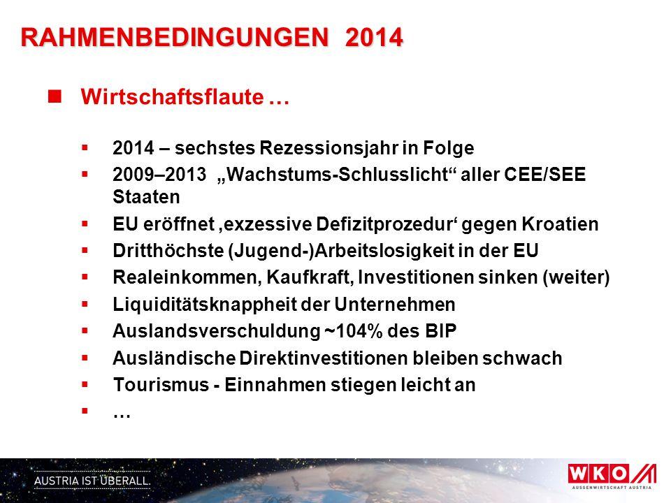RAHMENBEDINGUNGEN 2014 Wirtschaftsflaute …
