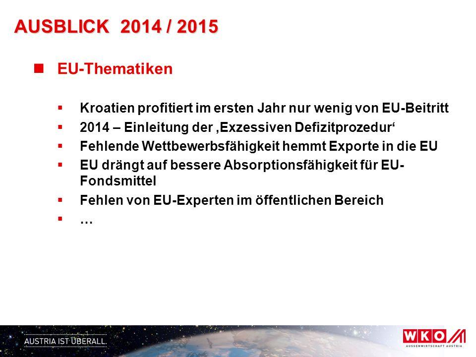 AUSBLICK 2014 / 2015 EU-Thematiken