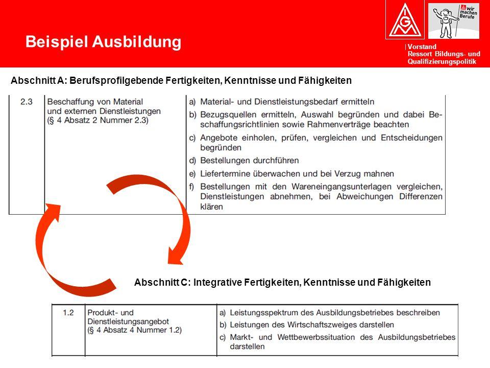 Beispiel Ausbildung Abschnitt A: Berufsprofilgebende Fertigkeiten, Kenntnisse und Fähigkeiten.