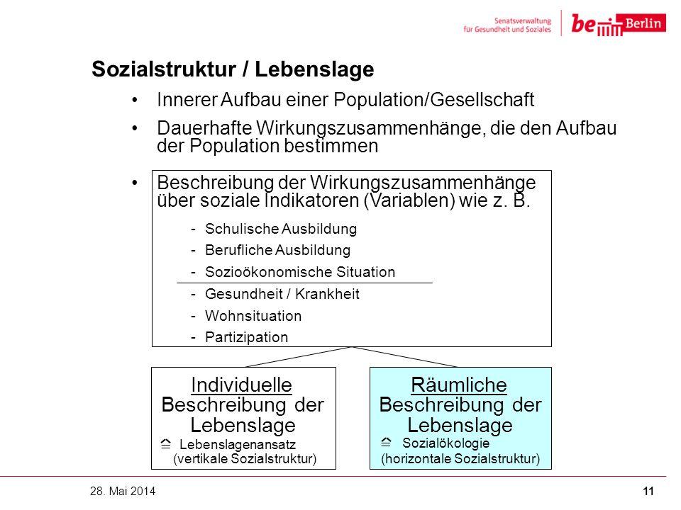 Sozialstruktur / Lebenslage