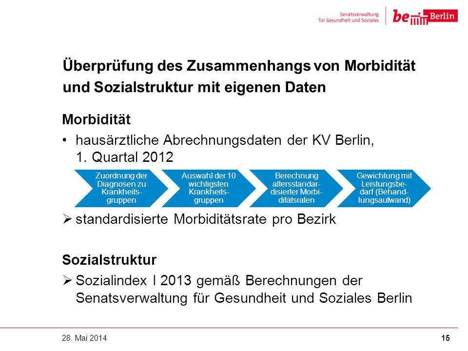 Überprüfung des Zusammenhangs von Morbidität und Sozialstruktur mit eigenen Daten