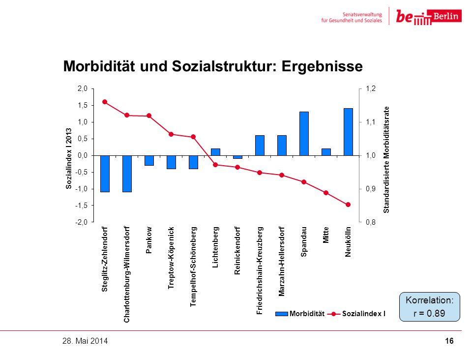 Morbidität und Sozialstruktur: Ergebnisse