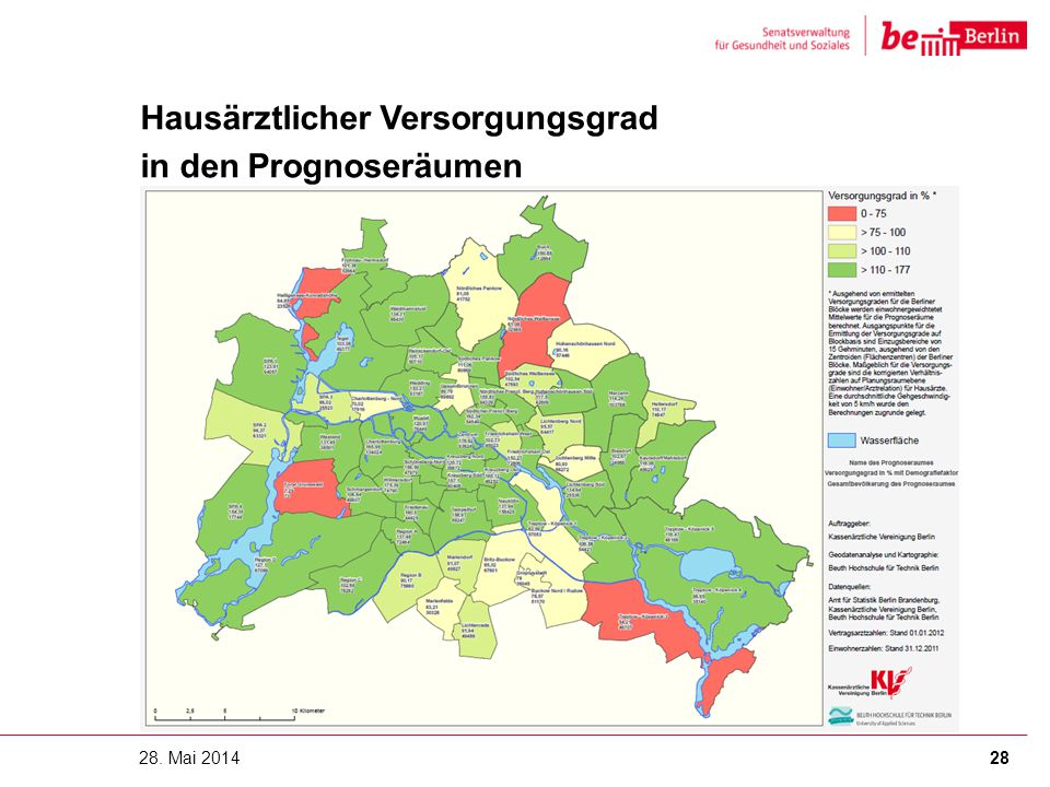 Hausärztlicher Versorgungsgrad in den Prognoseräumen