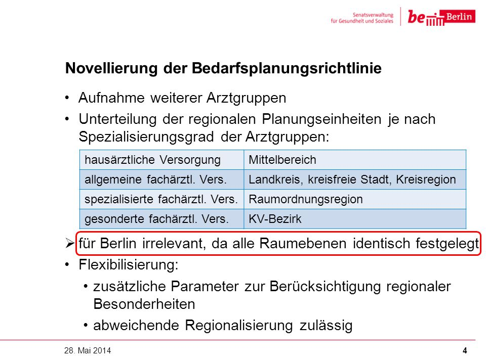 Novellierung der Bedarfsplanungsrichtlinie