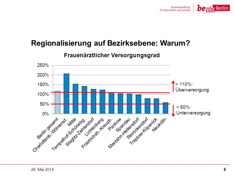 Regionalisierung auf Bezirksebene: Warum