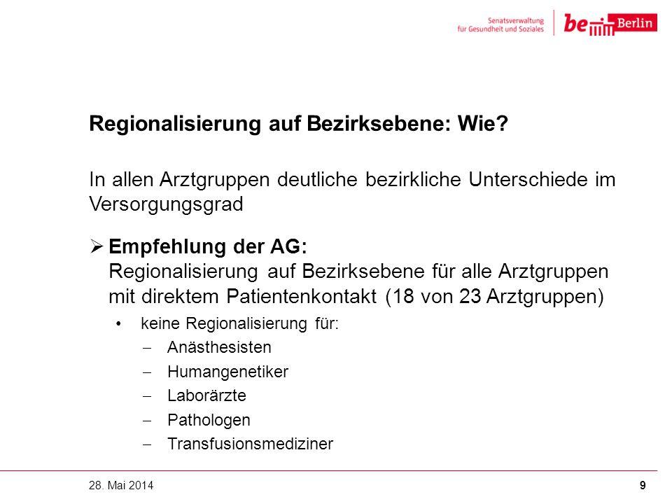 Regionalisierung auf Bezirksebene: Wie