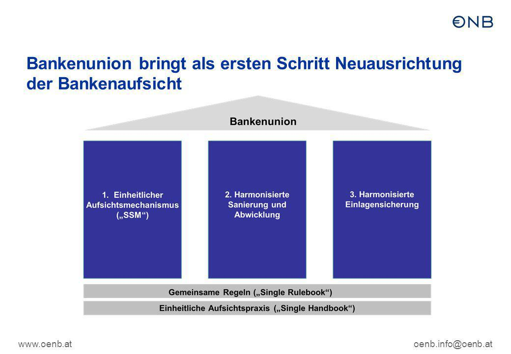 Bankenunion bringt als ersten Schritt Neuausrichtung der Bankenaufsicht