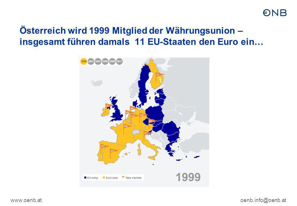 Österreich wird 1999 Mitglied der Währungsunion – insgesamt führen damals 11 EU-Staaten den Euro ein…