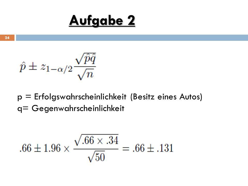 Aufgabe 2 p = Erfolgswahrscheinlichkeit (Besitz eines Autos)