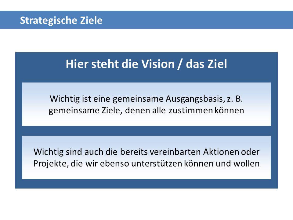 Hier steht die Vision / das Ziel