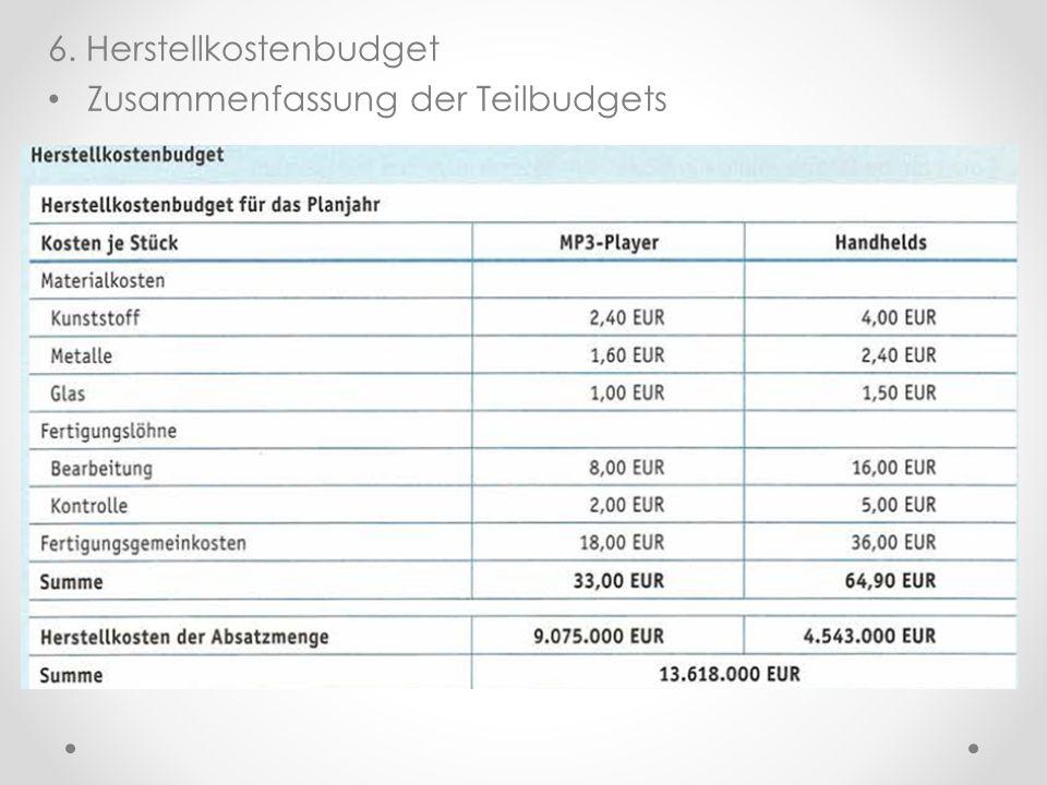 6. Herstellkostenbudget