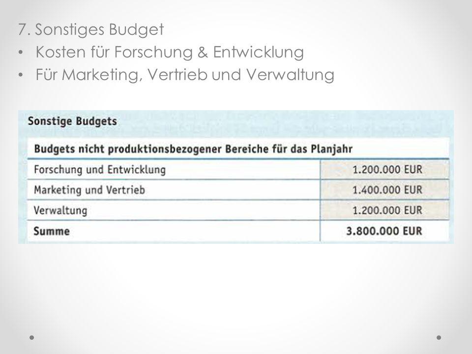 7. Sonstiges Budget Kosten für Forschung & Entwicklung Für Marketing, Vertrieb und Verwaltung