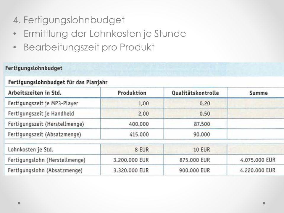 4. Fertigungslohnbudget