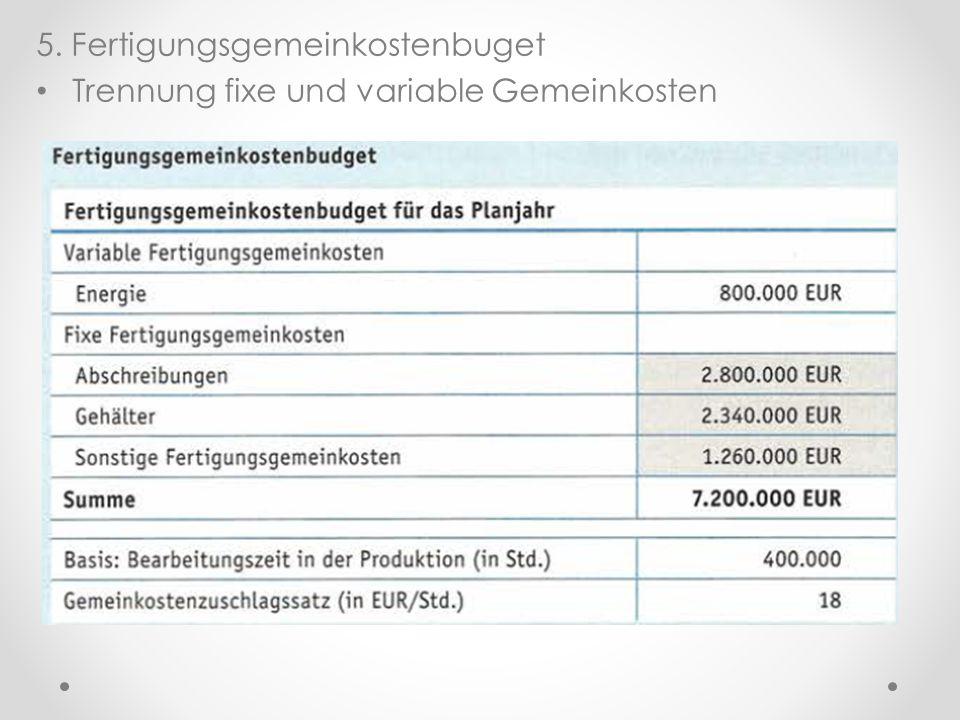 5. Fertigungsgemeinkostenbuget