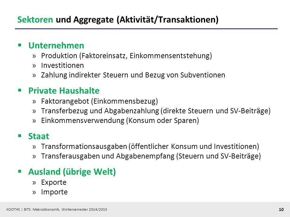 Sektoren und Aggregate (Aktivität/Transaktionen)