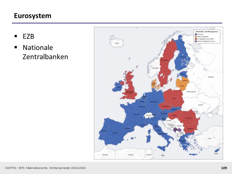 Eurosystem EZB Nationale Zentralbanken