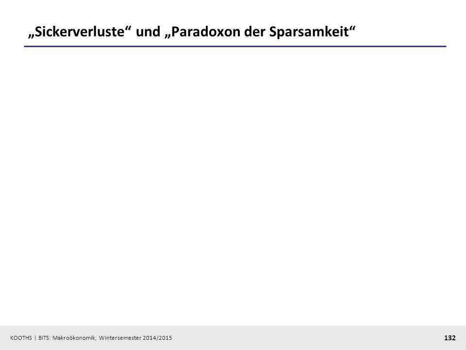 """""""Sickerverluste und """"Paradoxon der Sparsamkeit"""