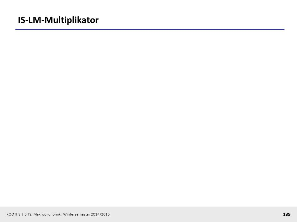 IS-LM-Multiplikator