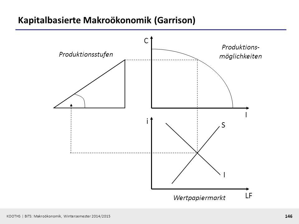 Kapitalbasierte Makroökonomik (Garrison)