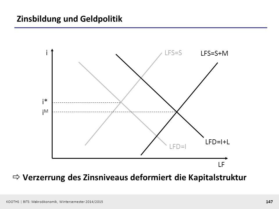 Zinsbildung und Geldpolitik