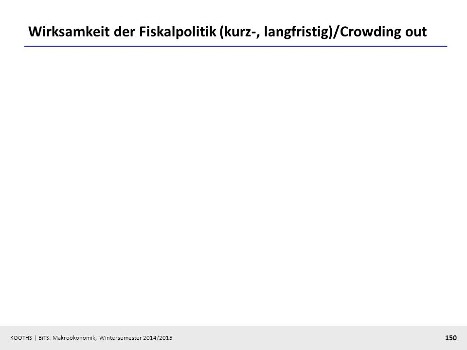 Wirksamkeit der Fiskalpolitik (kurz-, langfristig)/Crowding out