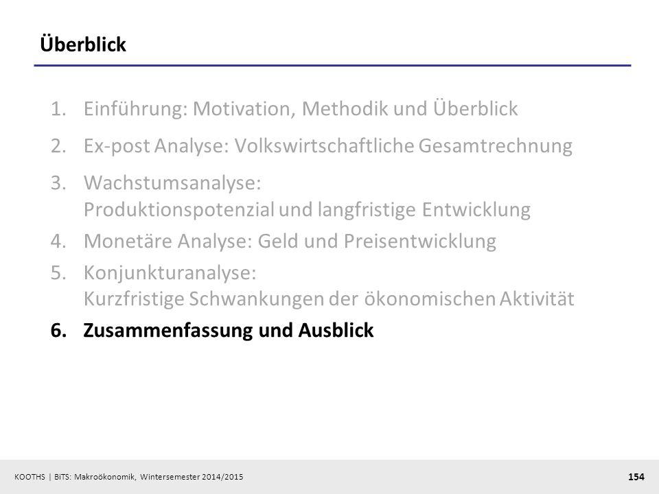 Überblick Einführung: Motivation, Methodik und Überblick. Ex-post Analyse: Volkswirtschaftliche Gesamtrechnung.