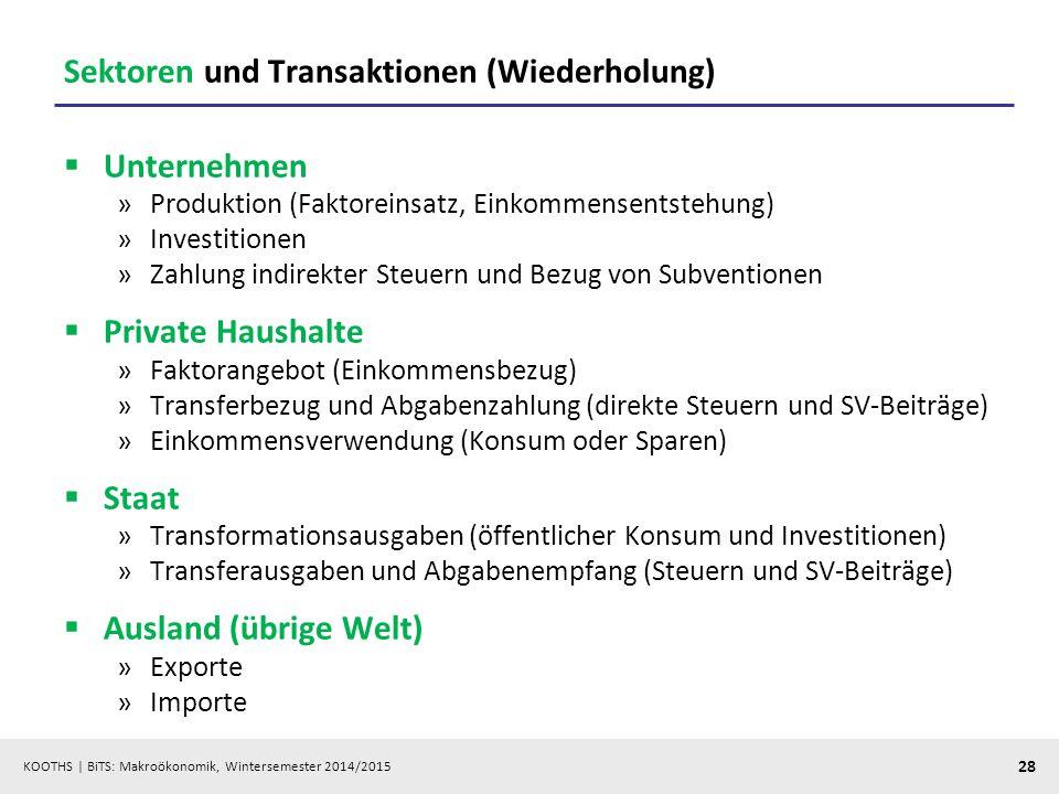 Sektoren und Transaktionen (Wiederholung)