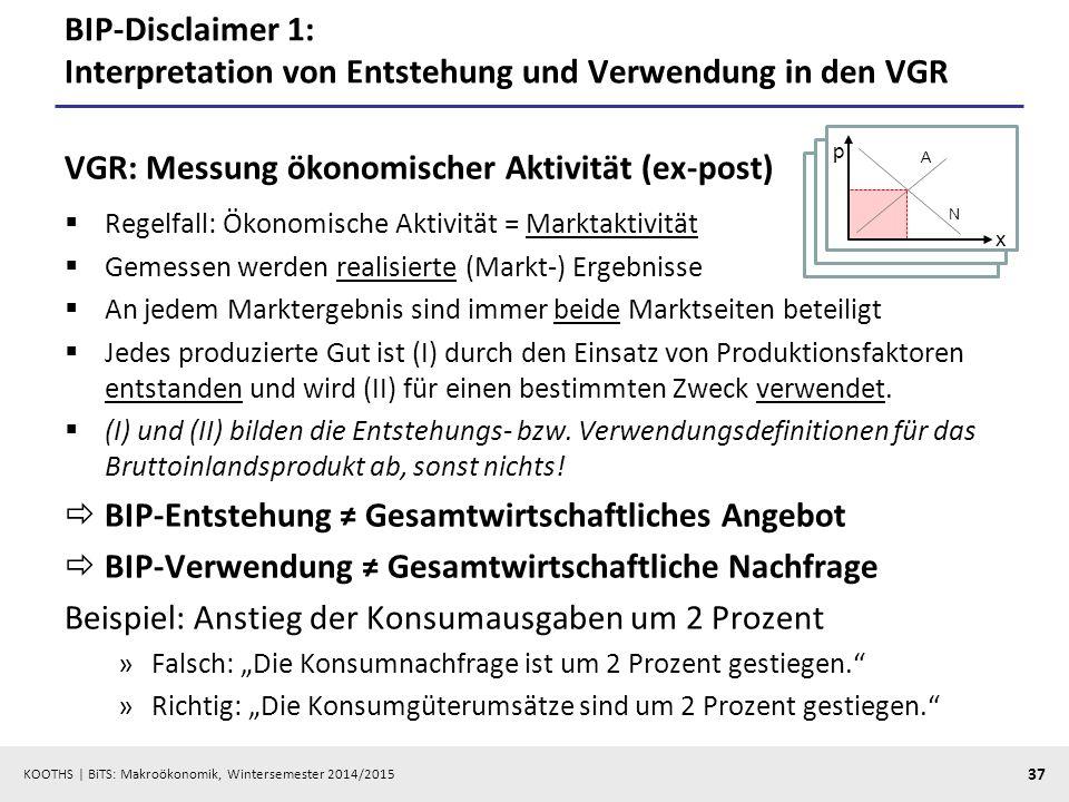 VGR: Messung ökonomischer Aktivität (ex-post)