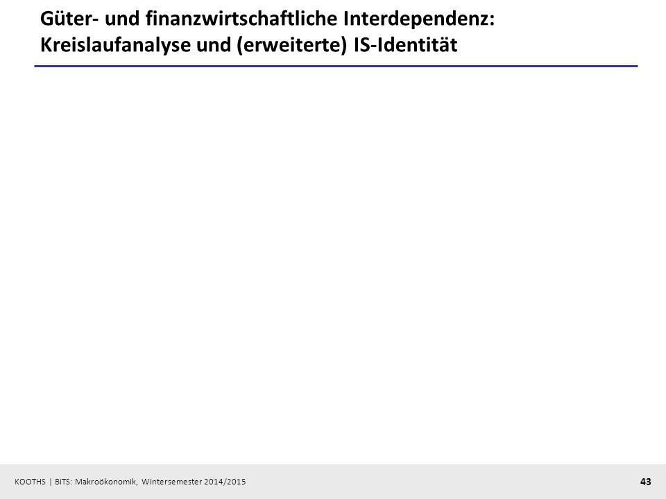 Güter- und finanzwirtschaftliche Interdependenz: Kreislaufanalyse und (erweiterte) IS-Identität