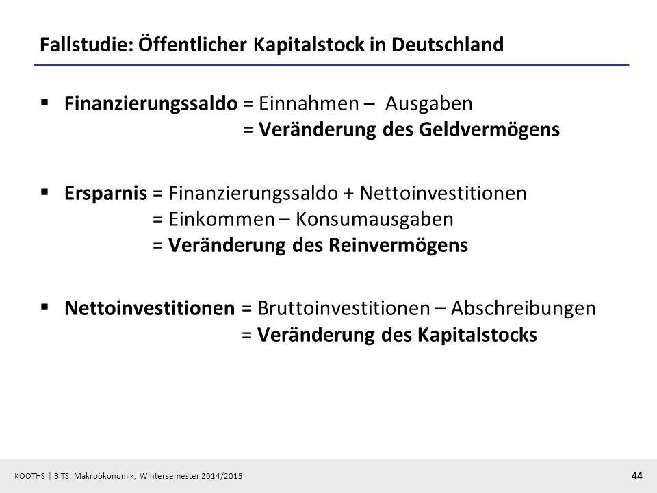 Fallstudie: Öffentlicher Kapitalstock in Deutschland