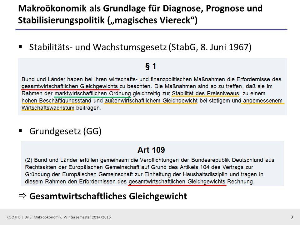 """Makroökonomik als Grundlage für Diagnose, Prognose und Stabilisierungspolitik (""""magisches Viereck )"""