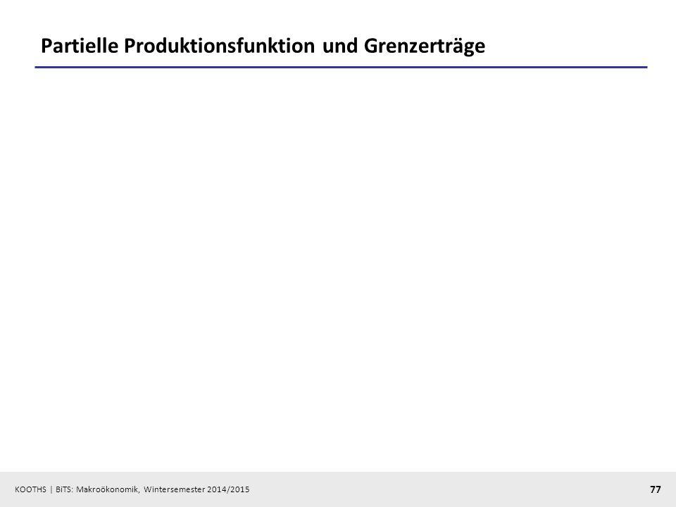 Partielle Produktionsfunktion und Grenzerträge