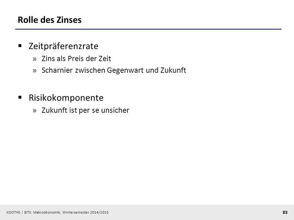 Rolle des Zinses Zeitpräferenzrate Risikokomponente