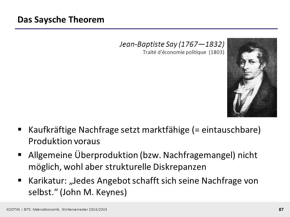 Das Saysche Theorem Jean-Baptiste Say (1767—1832) Traité d économie politique (1803)