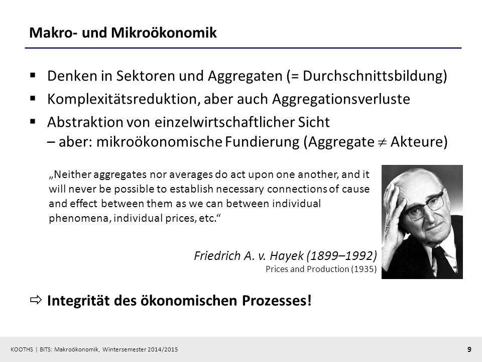 Makro- und Mikroökonomik