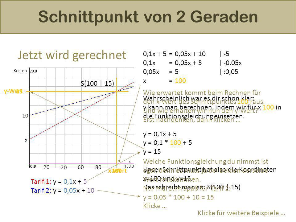 Jetzt wird gerechnet 0,1x + 5 = 0,05x + 10 | -5